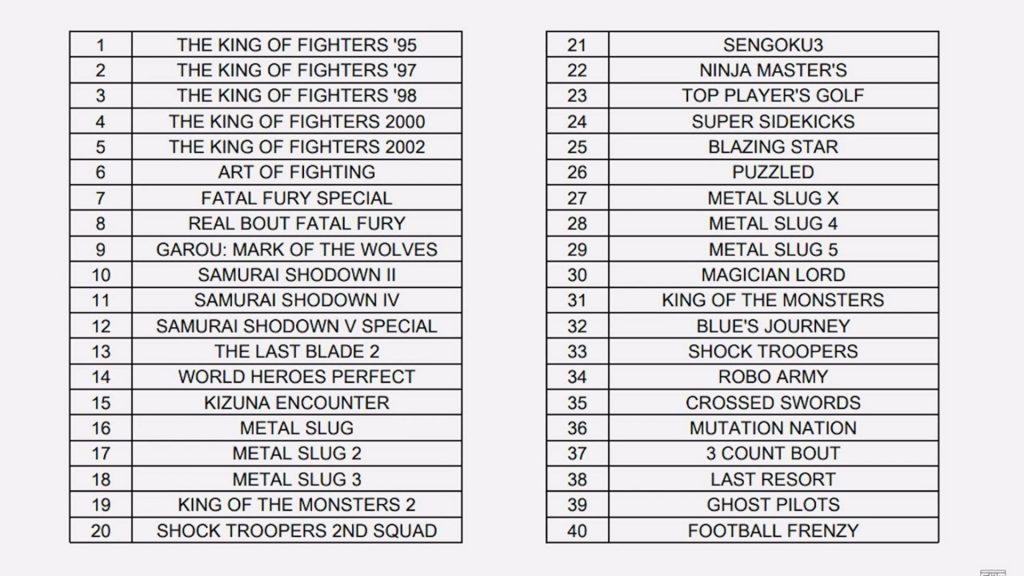 Liste jeux Néo-Géo Mini 2018